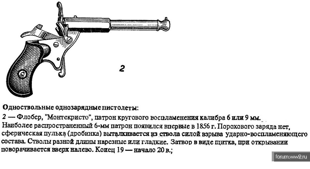Пистолет на атрибуцию.