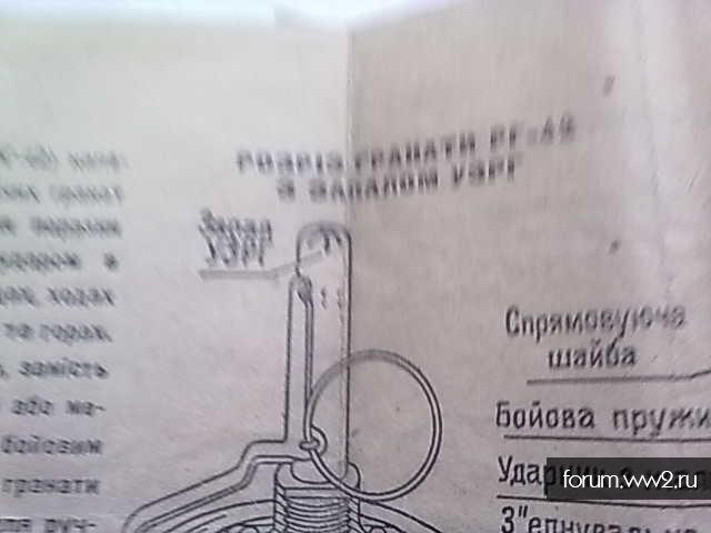 Ручнi гранати РГ-42,Ф-1 та запал УЗРГ. : НКО 19.1.45.(на украинском языке).