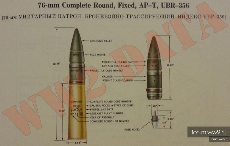 76 зенитное орудие