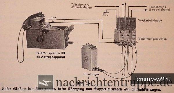 Схема от Ubertrager