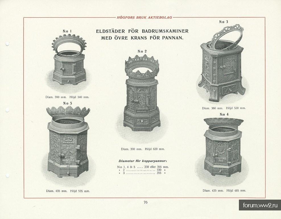 Блиндажные печки, плиты (части от них и пр.)