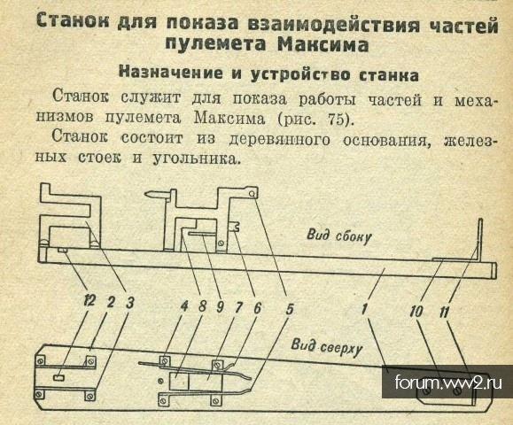 Аксессуары русского Максима