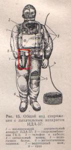 Пособие Подводный бой