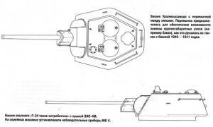 Перемычка между люков башни т-34 УЗТМ