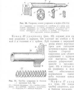 Детали артиллерии