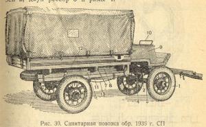 Санитарная повозка СП-36