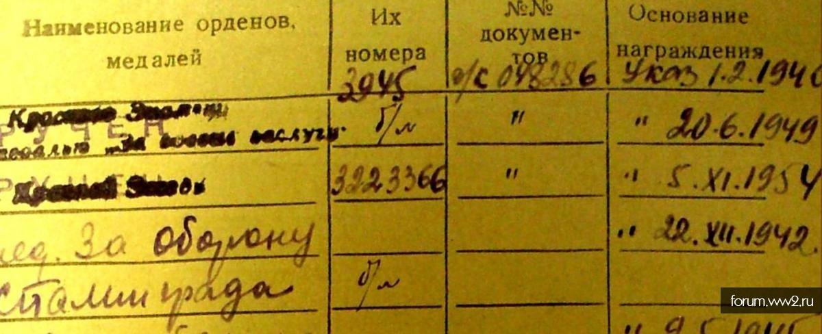 БКЗ РСФСР №15231. Археология Сталинграда