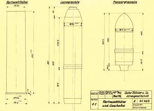 Артиллерийские гильзы и выстрелы (пополняемая тема).