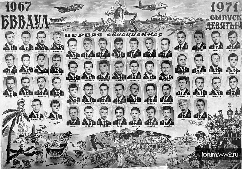 ВВС ВТА СССР транспорт который делал войну